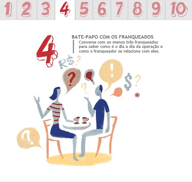 Passo 4 - Abrir Franquia
