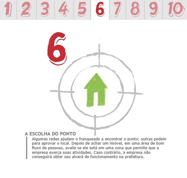 Passo 6 - Abrir Franquia