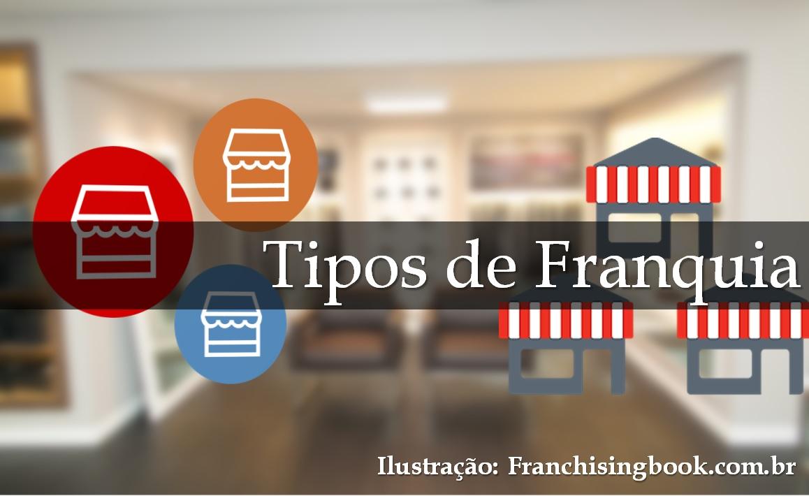 Tipos de Franquia - Modelos de franquias existentes