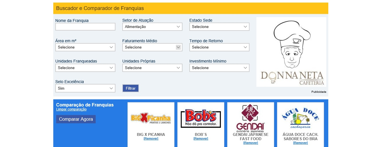 Comparação de franquias Franchisingbook