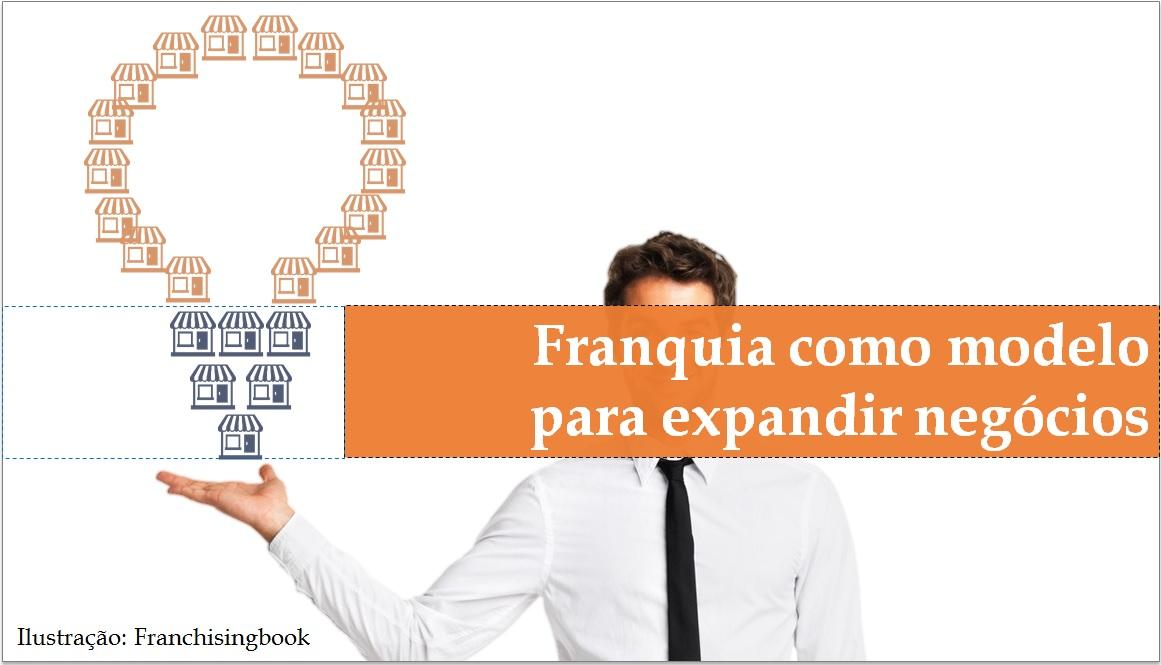 Franquia - Modelo para expansão de negócios