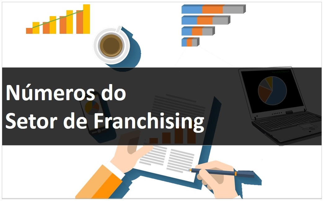 Números do Setor de Franchising